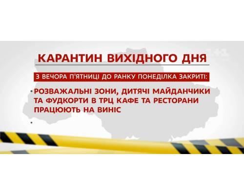 В Україні ввели карантин вихідного дня. Головні заборони
