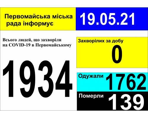 Оперативна інформація про роботу міської лікарні станом на 09.00 год. 19 травня 2021 року