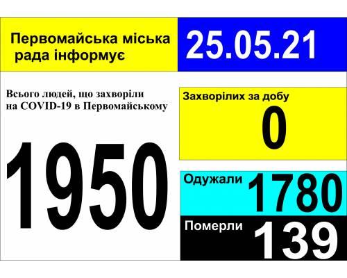 Оперативна інформація про роботу міської лікарні станом на 09.00 год. 25 травня 2021 року