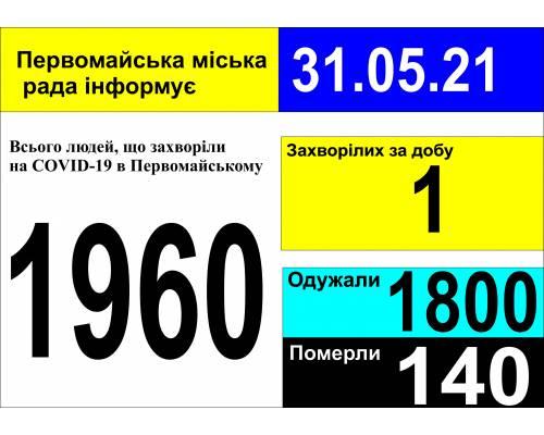 Оперативна інформація про роботу міської лікарні станом на 09.00 год. 31 травня 2021 року