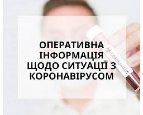 Оперативна інформація про роботу міської лікарні станом на 09.00 год.  8 травня 2020 року